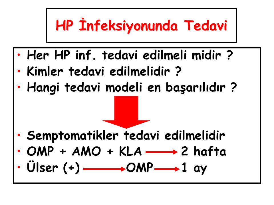 HP İnfeksiyonunda Tedavi