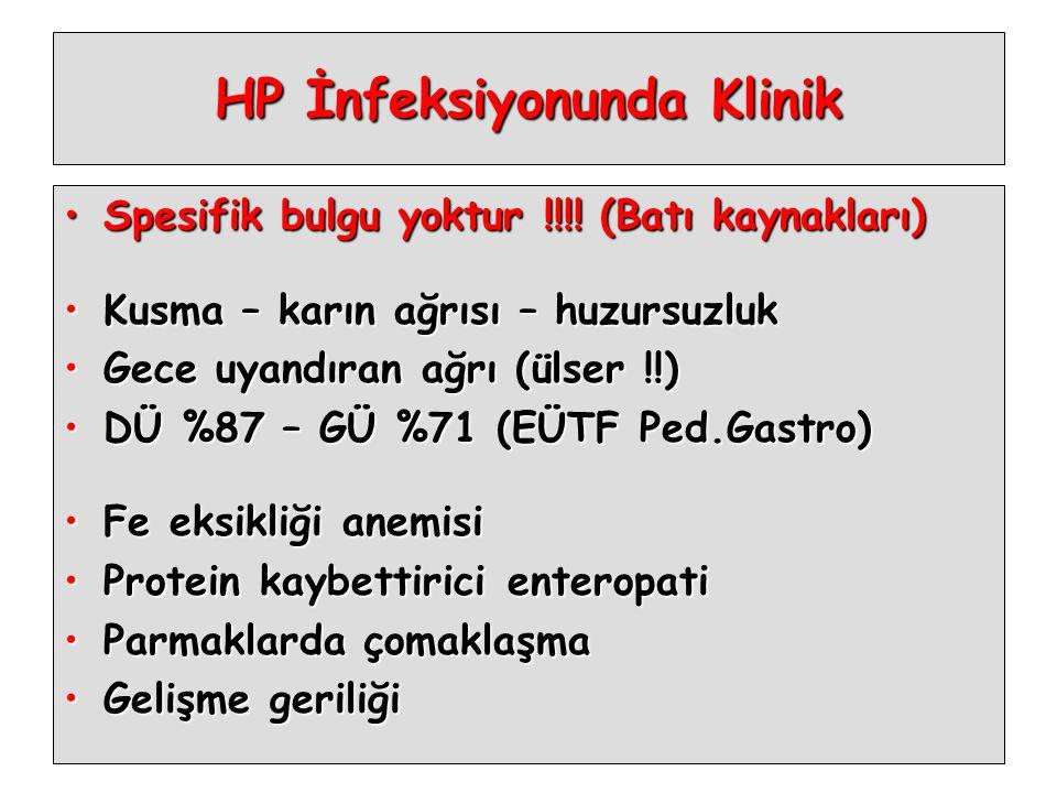 HP İnfeksiyonunda Klinik