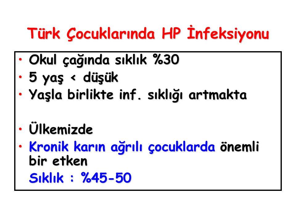 Türk Çocuklarında HP İnfeksiyonu