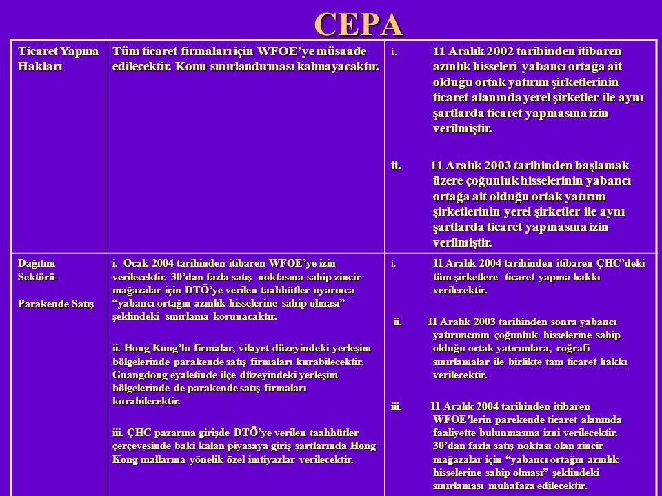 CEPA Ticaret Yapma Hakları