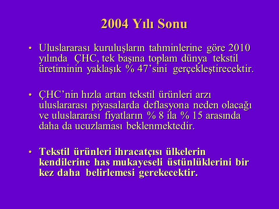 2004 Yılı Sonu