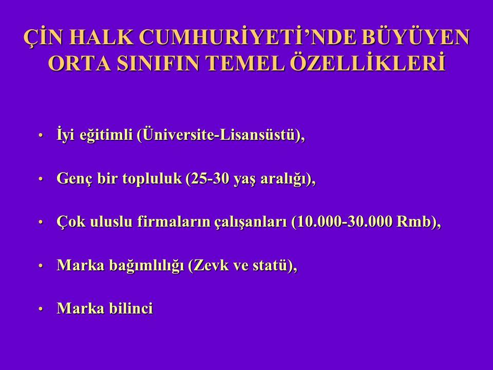 ÇİN HALK CUMHURİYETİ'NDE BÜYÜYEN ORTA SINIFIN TEMEL ÖZELLİKLERİ