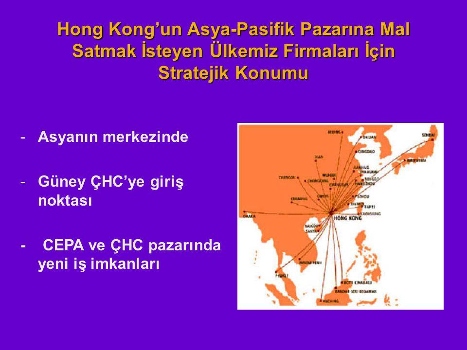Hong Kong'un Asya-Pasifik Pazarına Mal Satmak İsteyen Ülkemiz Firmaları İçin Stratejik Konumu