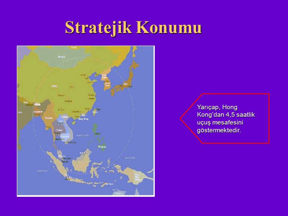 Stratejik Konumu Yarıçap, Hong Kong'dan 4,5 saatlik uçuş mesafesini göstermektedir.