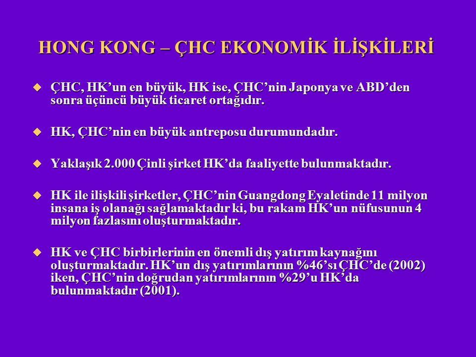 HONG KONG – ÇHC EKONOMİK İLİŞKİLERİ