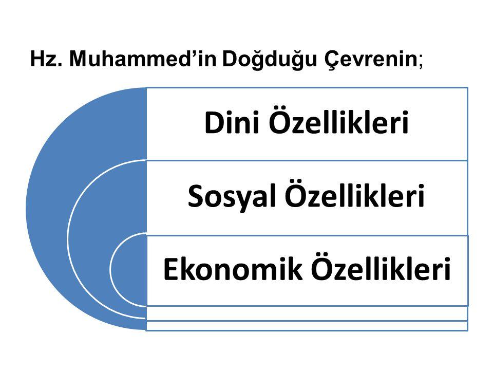 Hz. Muhammed'in Doğduğu Çevrenin;