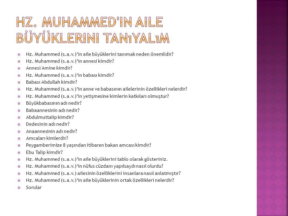 Hz. Muhammed in Aile Büyüklerini Tanıyalım