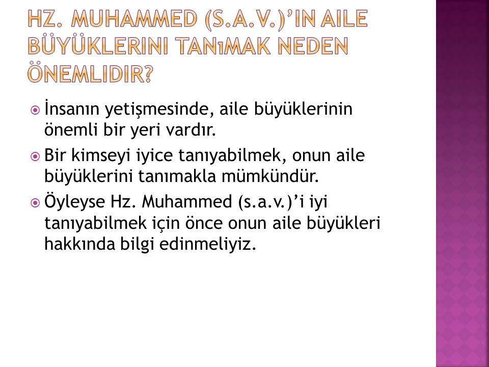 Hz. Muhammed (s.a.v.)'in aile büyüklerini tanımak neden önemlidir