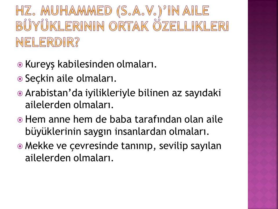 Hz. Muhammed (s.a.v.)'in aile büyüklerinin ortak özellikleri nelerdir