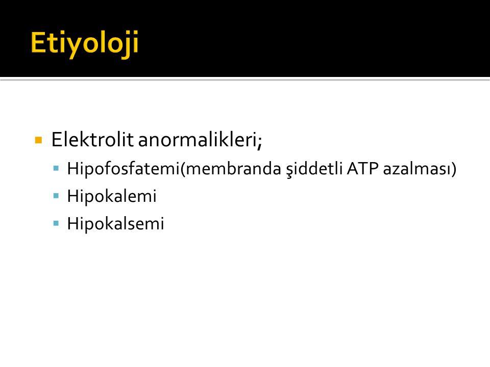 Etiyoloji Elektrolit anormalikleri;