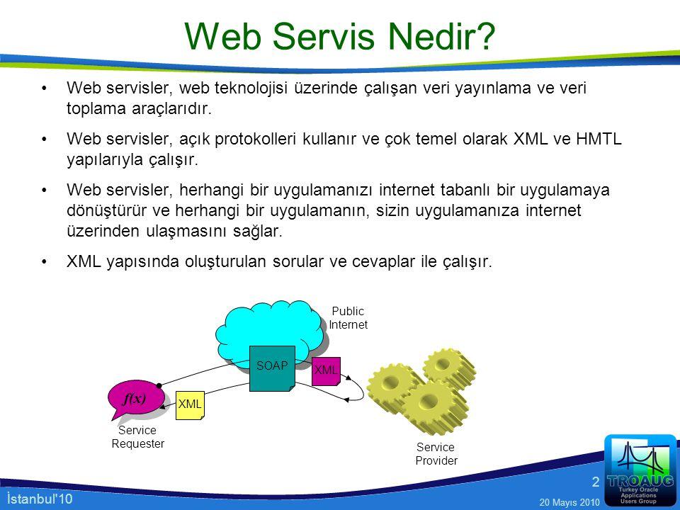 Web Servis Nedir Web servisler, web teknolojisi üzerinde çalışan veri yayınlama ve veri toplama araçlarıdır.