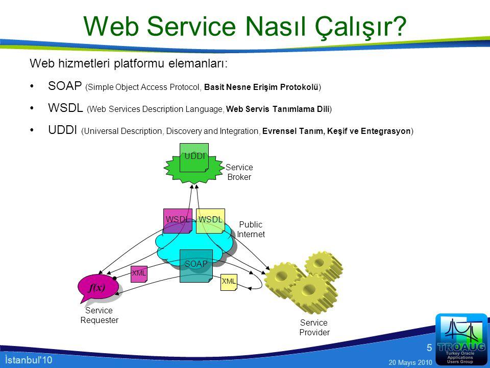 Web Service Nasıl Çalışır