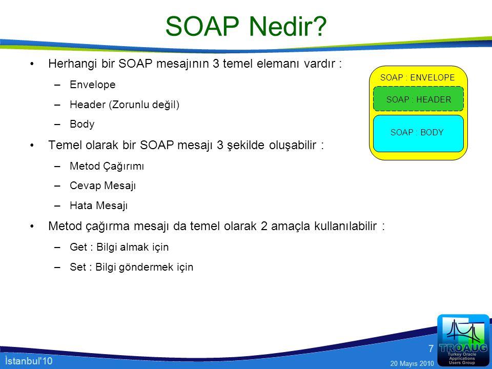 SOAP Nedir Herhangi bir SOAP mesajının 3 temel elemanı vardır :