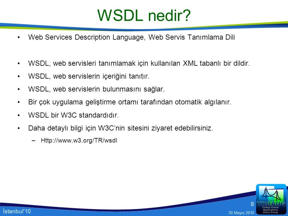 WSDL nedir Web Services Description Language, Web Servis Tanımlama Dili. WSDL, web servisleri tanımlamak için kullanılan XML tabanlı bir dildir.