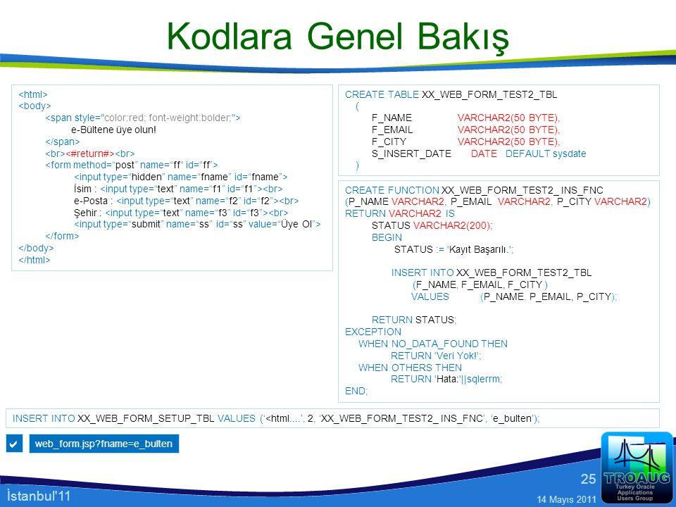 Kodlara Genel Bakış  İstanbul 11 <html> <body>