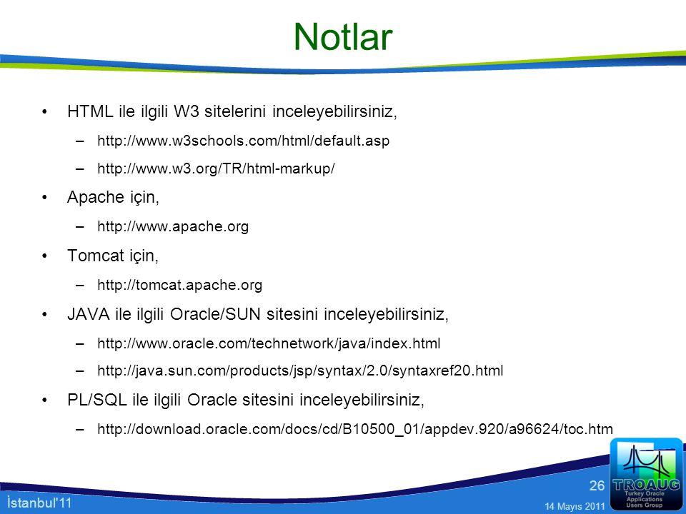 Notlar HTML ile ilgili W3 sitelerini inceleyebilirsiniz, Apache için,