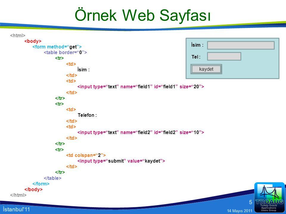 Örnek Web Sayfası İstanbul 11 <html> <body>
