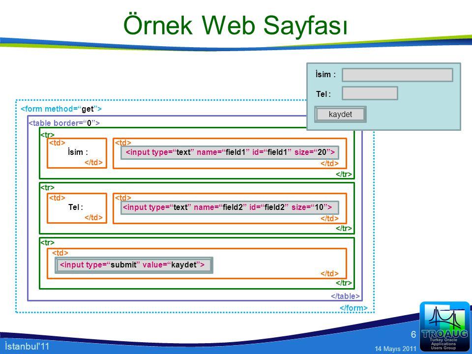 Örnek Web Sayfası İstanbul 11 İsim : Tel : <form method= get >