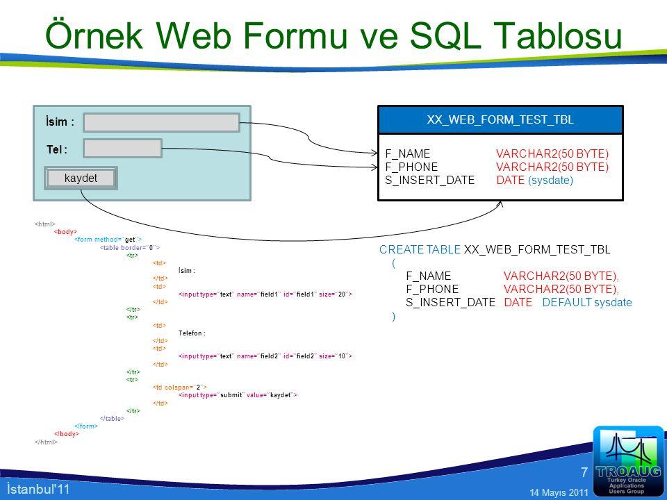 Örnek Web Formu ve SQL Tablosu
