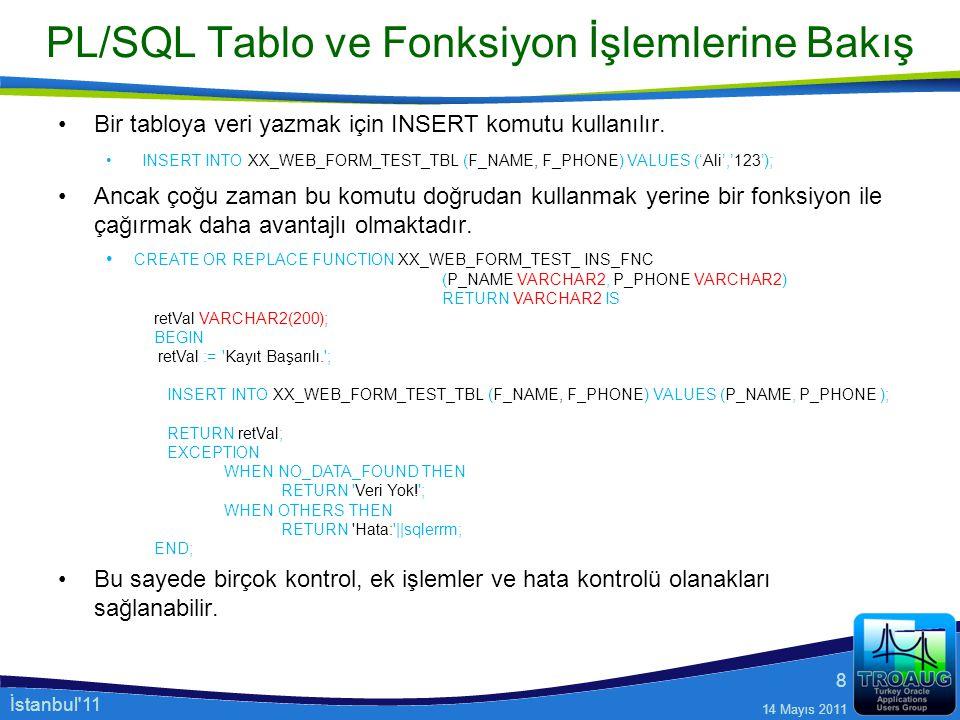 PL/SQL Tablo ve Fonksiyon İşlemlerine Bakış