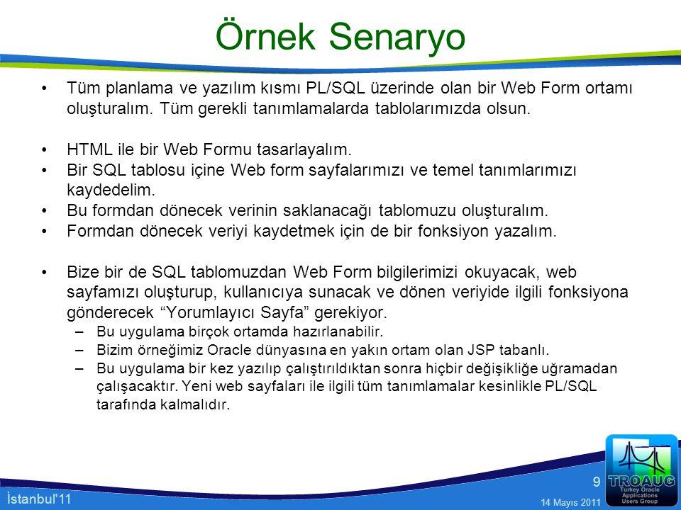 Örnek Senaryo Tüm planlama ve yazılım kısmı PL/SQL üzerinde olan bir Web Form ortamı oluşturalım. Tüm gerekli tanımlamalarda tablolarımızda olsun.
