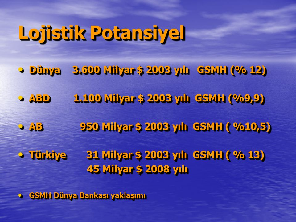 Lojistik Potansiyel Dünya 3.600 Milyar $ 2003 yılı GSMH (% 12)