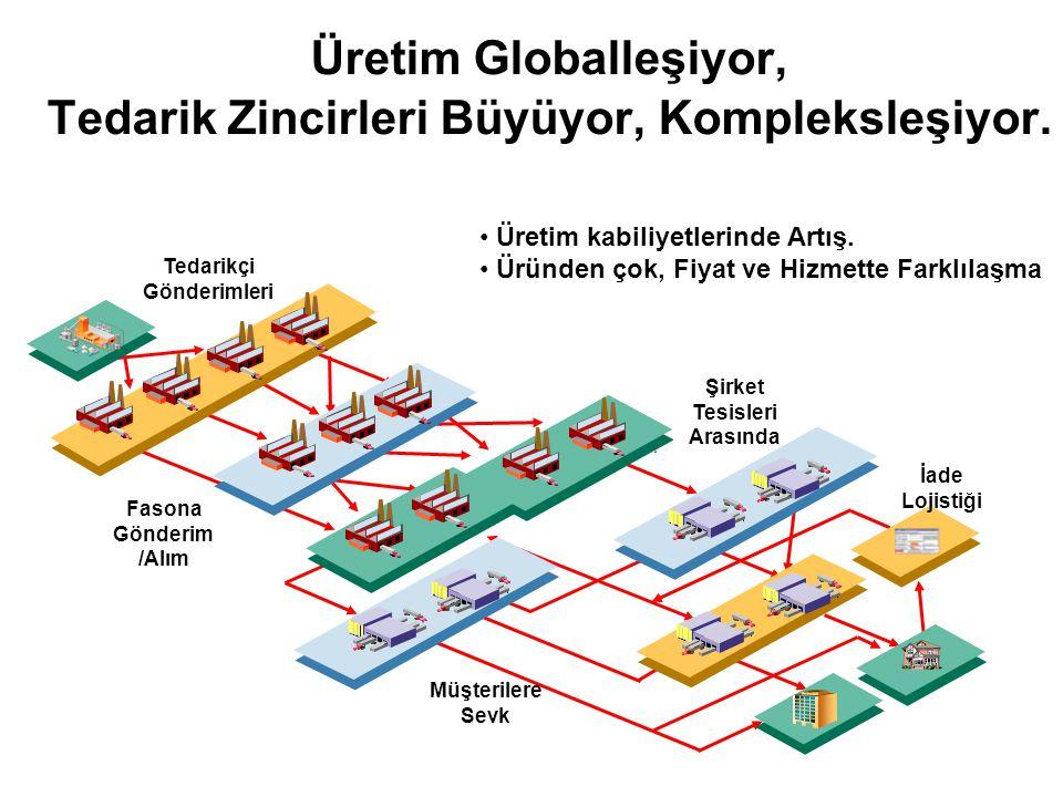 Üretim Globalleşiyor, Tedarik Zincirleri Büyüyor, Kompleksleşiyor.