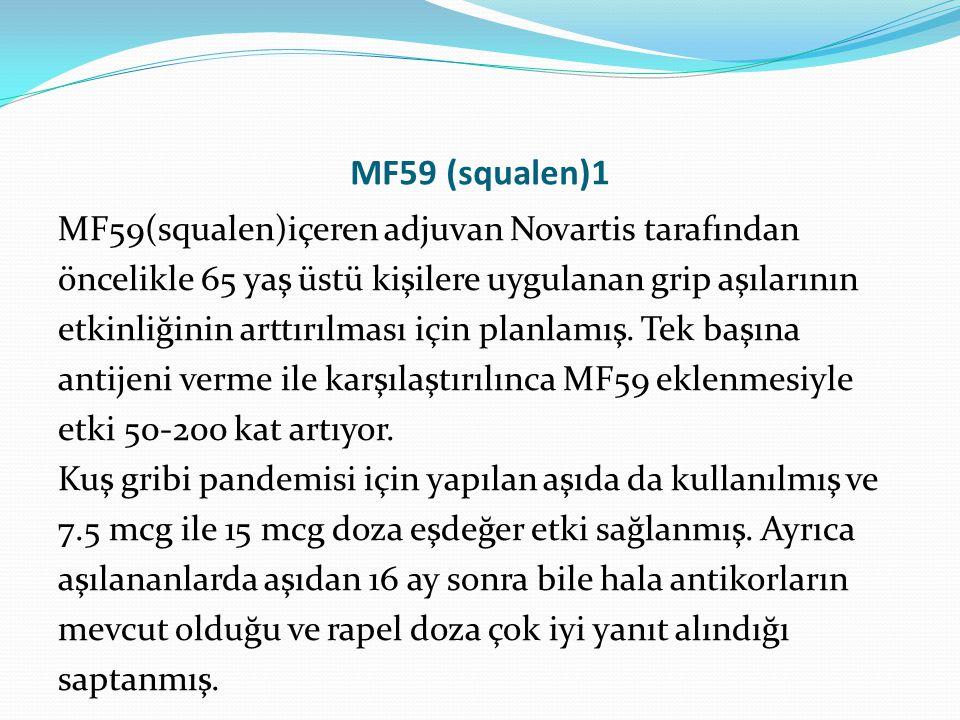 MF59 (squalen)1