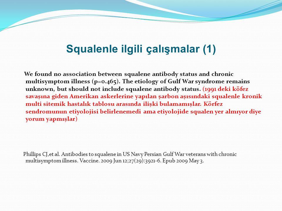 Squalenle ilgili çalışmalar (1)