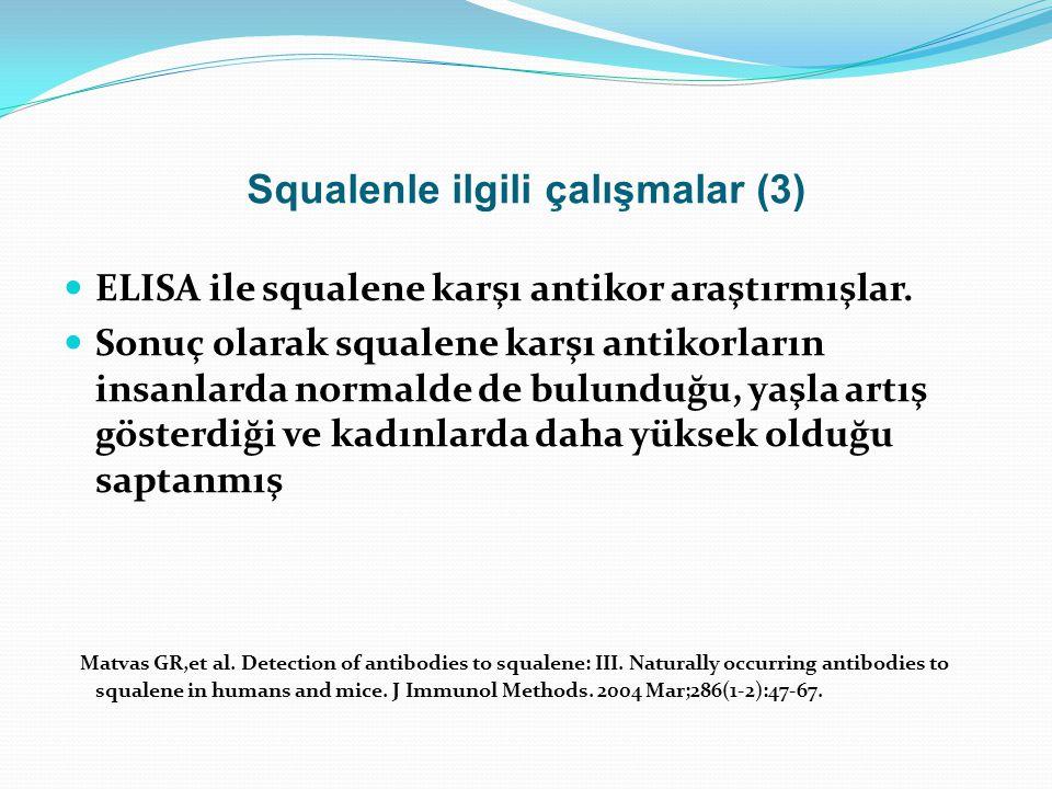 Squalenle ilgili çalışmalar (3)