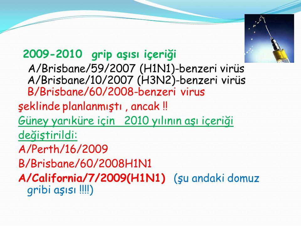 2009-2010 grip aşısı içeriği A/Brisbane/59/2007 (H1N1)-benzeri virüs A/Brisbane/10/2007 (H3N2)-benzeri virüs B/Brisbane/60/2008-benzeri virus şeklinde planlanmıştı , ancak !.