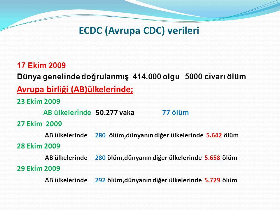 ECDC (Avrupa CDC) verileri