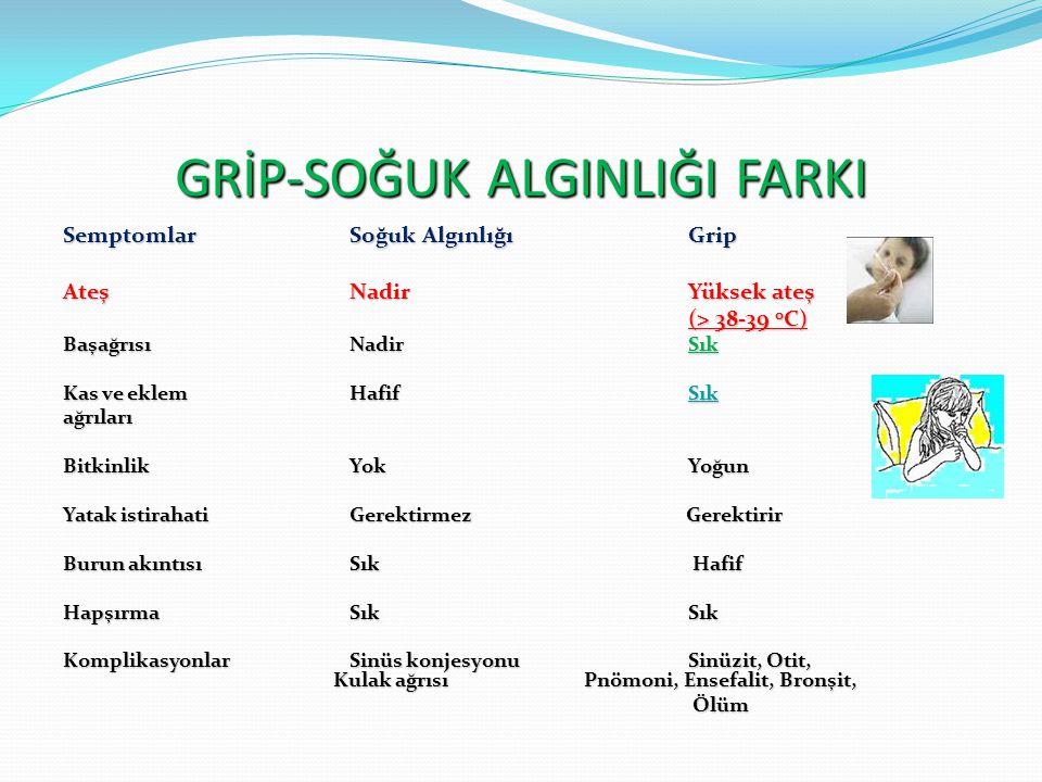 GRİP-SOĞUK ALGINLIĞI FARKI