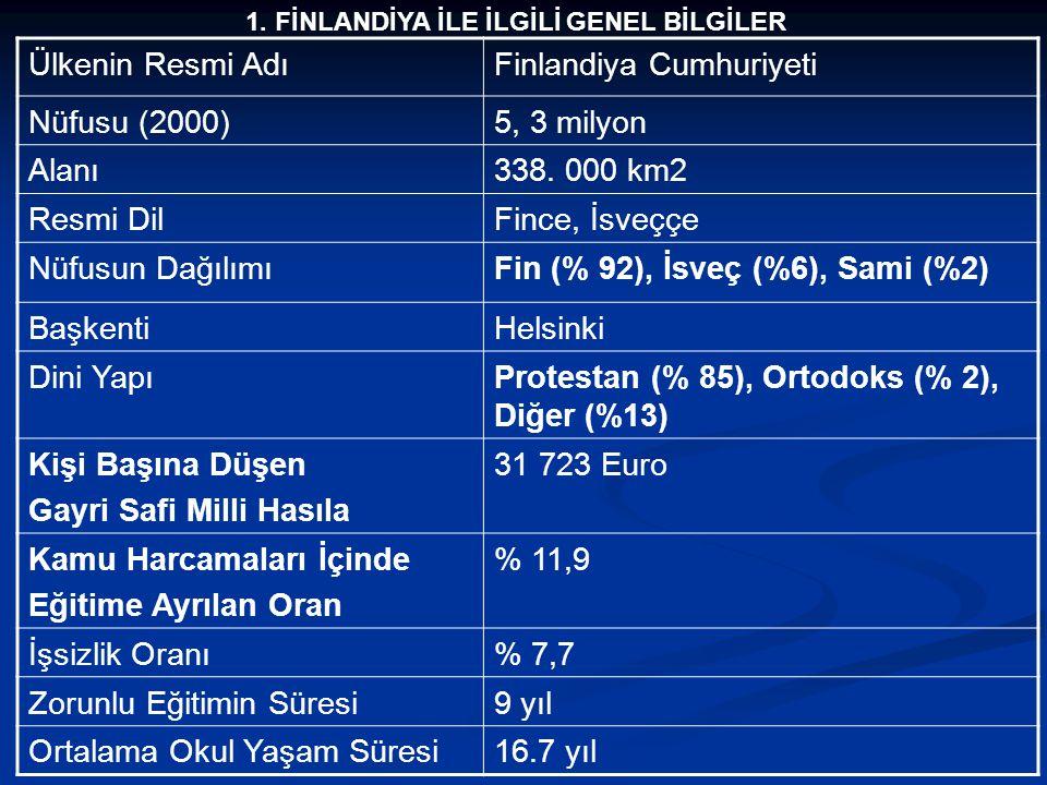 Finlandiya Cumhuriyeti Nüfusu (2000) 5, 3 milyon Alanı 338. 000 km2