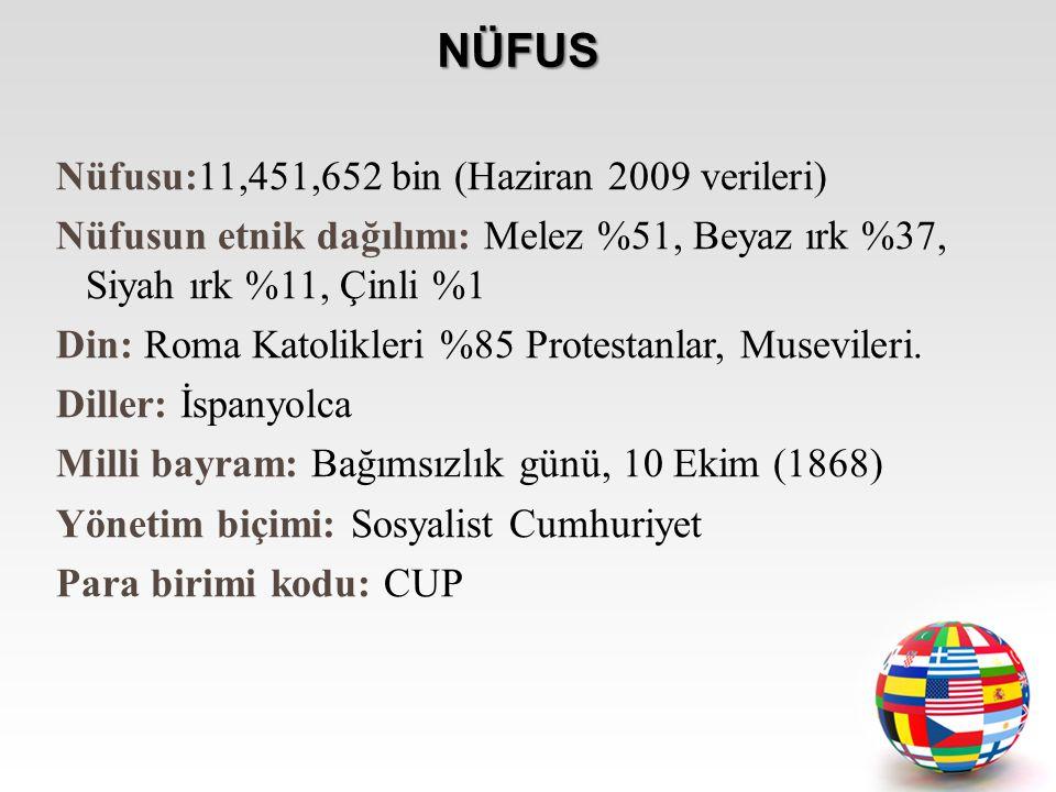 NÜFUS Nüfusu:11,451,652 bin (Haziran 2009 verileri)