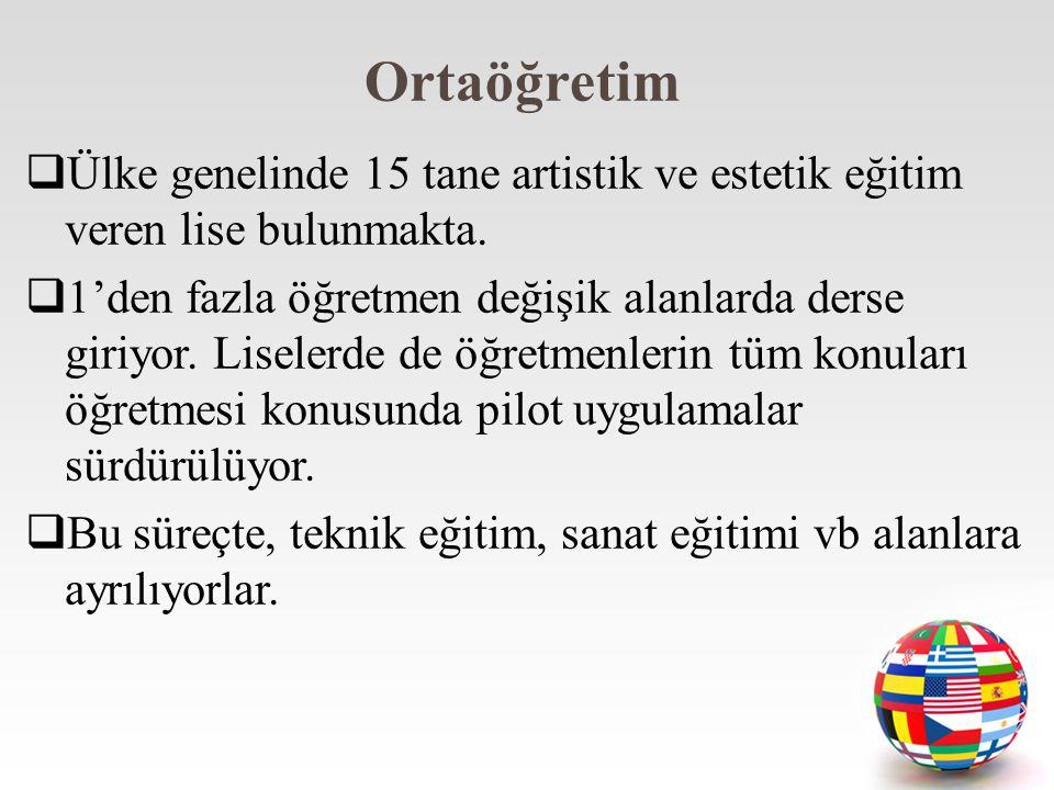 Ortaöğretim Ülke genelinde 15 tane artistik ve estetik eğitim veren lise bulunmakta.