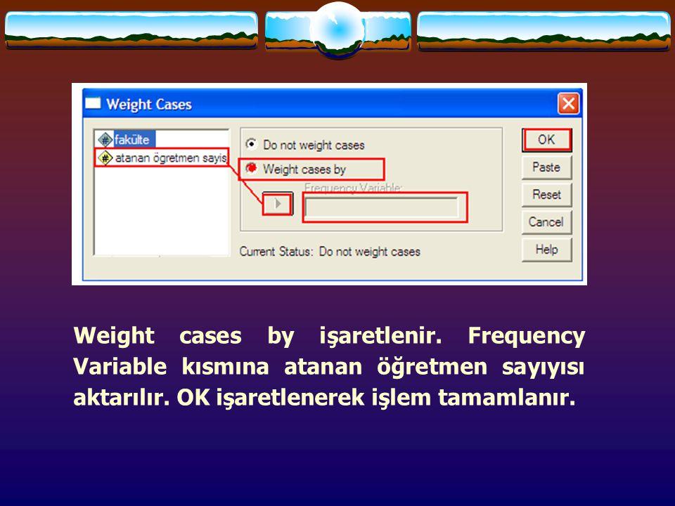 Weight cases by işaretlenir