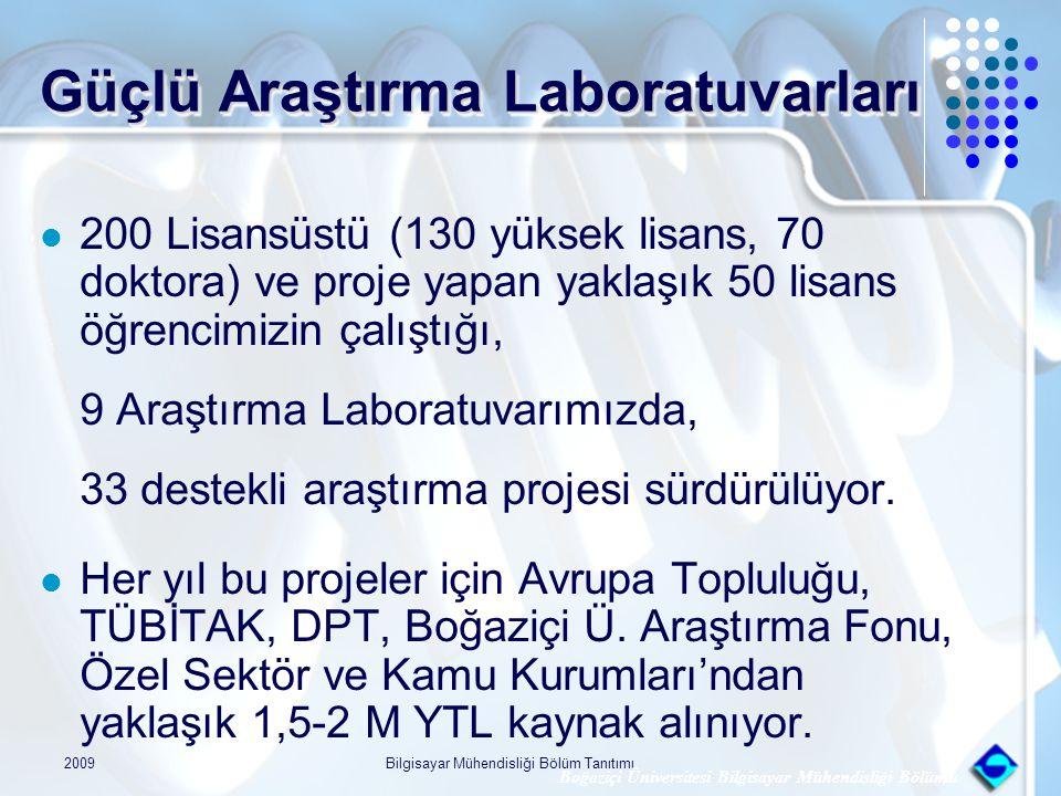 Güçlü Araştırma Laboratuvarları