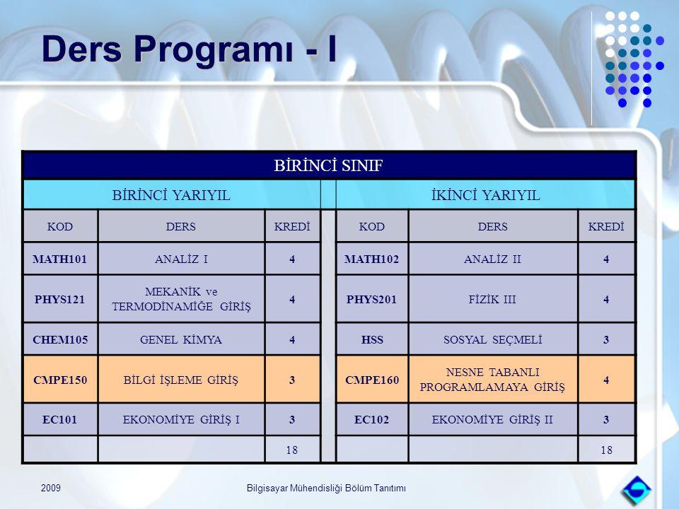 Ders Programı - I BİRİNCİ SINIF BİRİNCİ YARIYIL İKİNCİ YARIYIL KOD