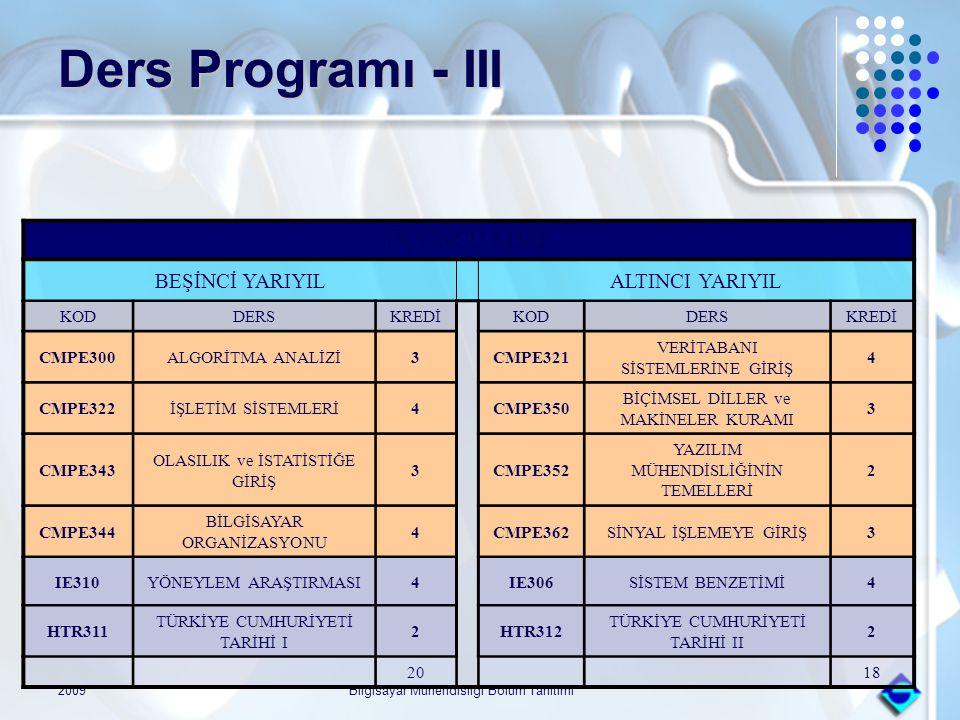 Ders Programı - III ÜÇÜNCÜ SINIF BEŞİNCİ YARIYIL ALTINCI YARIYIL KOD