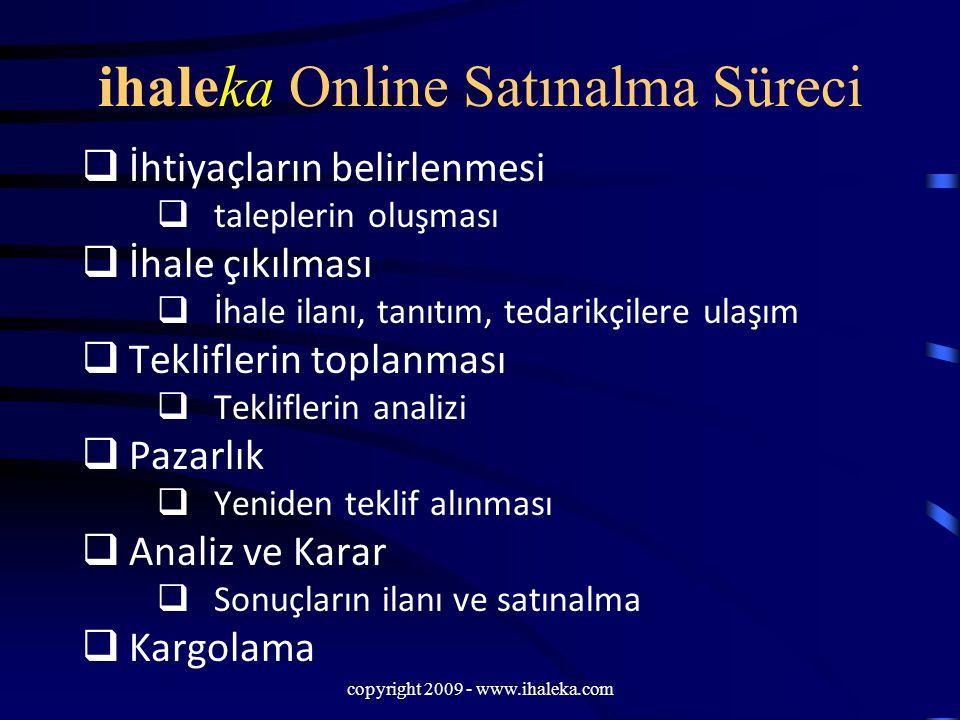 ihaleka Online Satınalma Süreci