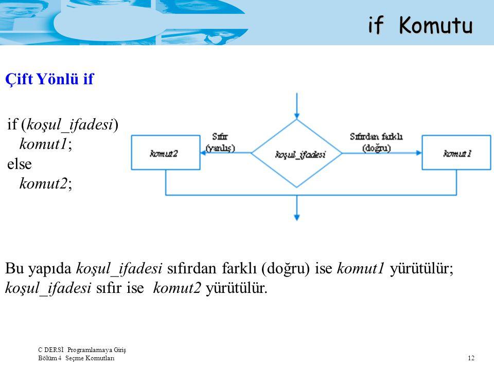 if Komutu Çift Yönlü if if (koşul_ifadesi) komut1; else komut2;