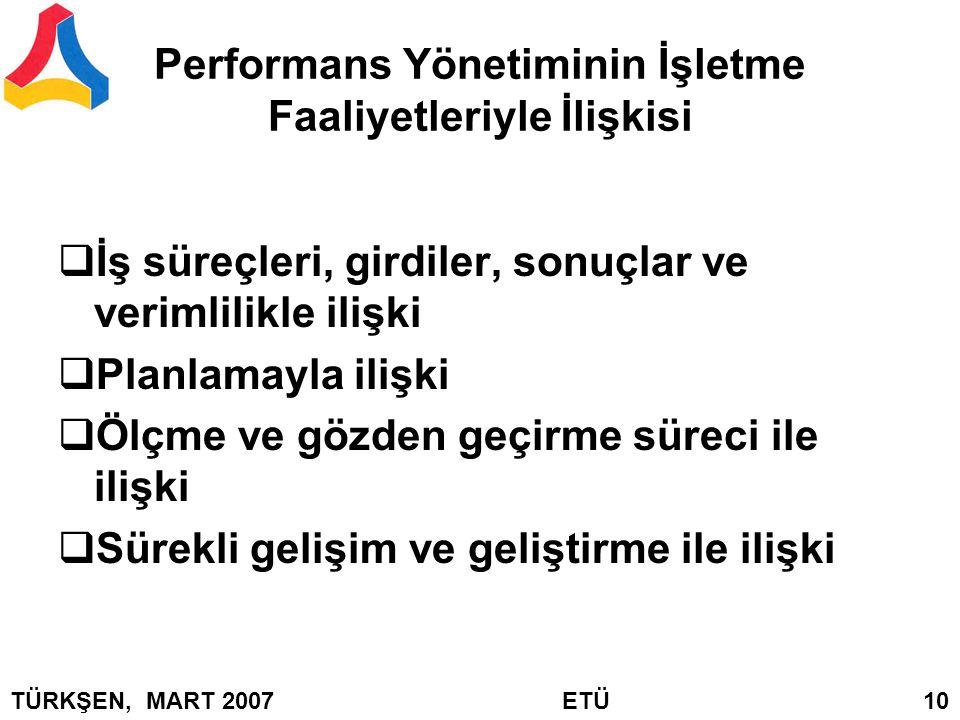 Performans Yönetiminin İşletme Faaliyetleriyle İlişkisi