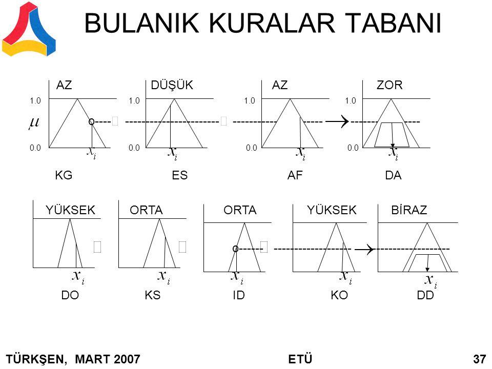 BULANIK KURALAR TABANI