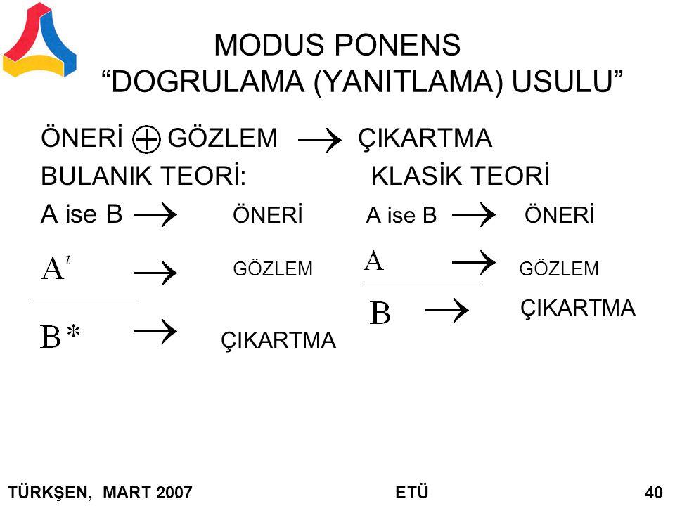 MODUS PONENS DOGRULAMA (YANITLAMA) USULU