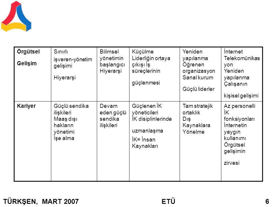 TÜRKŞEN, MART 2007 ETÜ 6 Örgütsel Gelişim Sınırlı