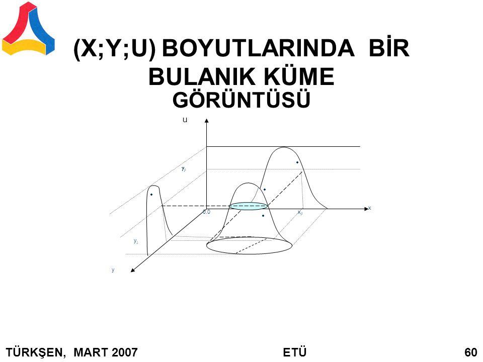 (X;Y;U) BOYUTLARINDA BİR BULANIK KÜME