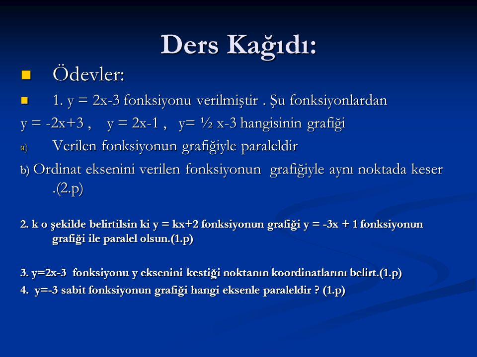 Ders Kağıdı: Ödevler: 1. y = 2x-3 fonksiyonu verilmiştir . Şu fonksiyonlardan. y = -2x+3 , y = 2x-1 , y= ½ x-3 hangisinin grafiği.