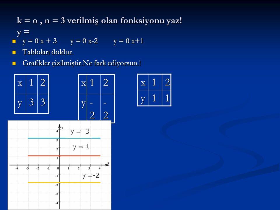 k = o , n = 3 verilmiş olan fonksiyonu yaz! y =