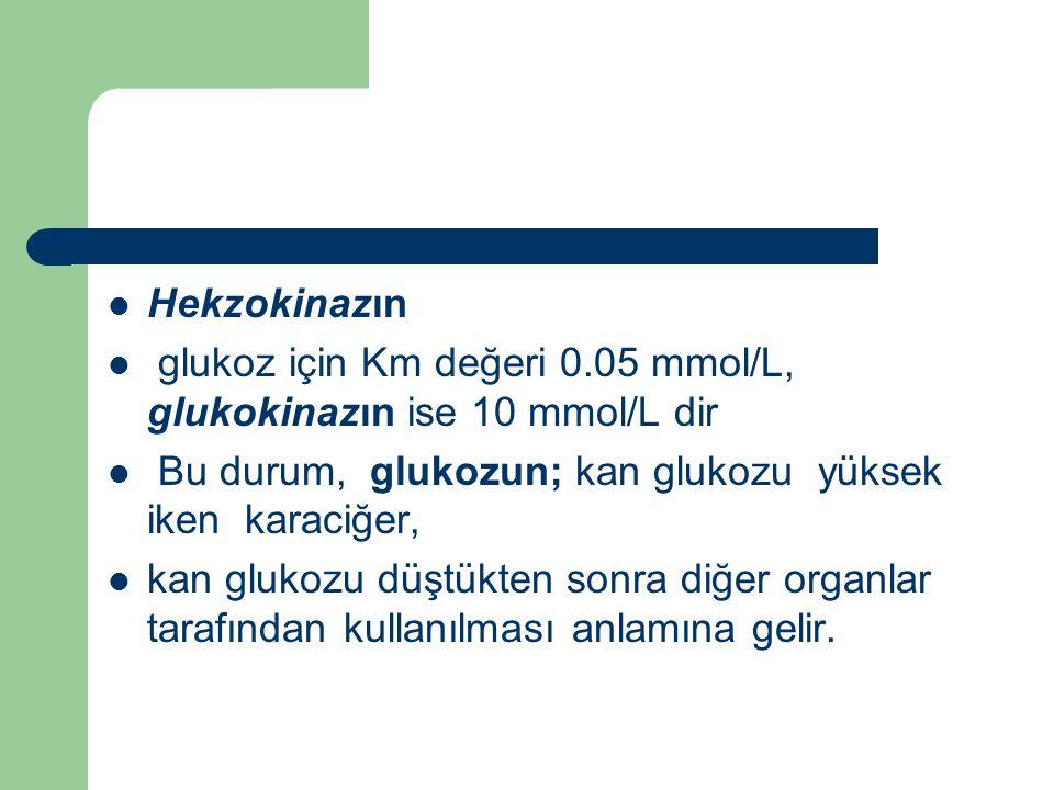 Hekzokinazın glukoz için Km değeri 0.05 mmol/L, glukokinazın ise 10 mmol/L dir. Bu durum, glukozun; kan glukozu yüksek iken karaciğer,
